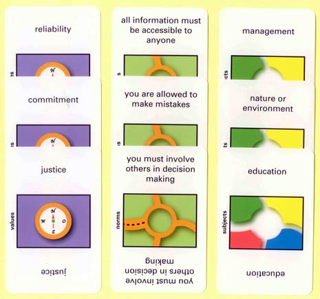 The Values Game - What is valuable to me? - Kwaliteitenspel